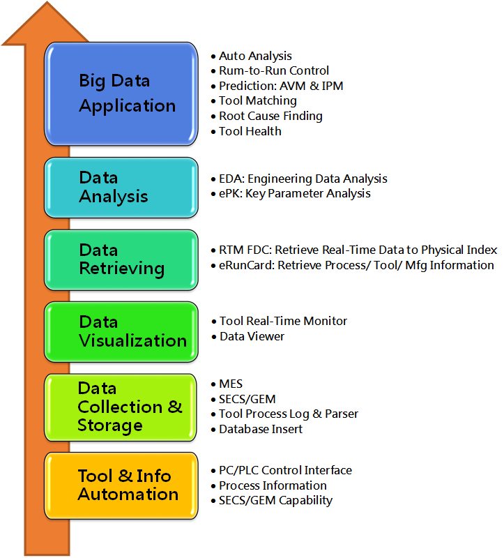 IEP Implementation and Data Collection ThoughtCo 8605509 ...